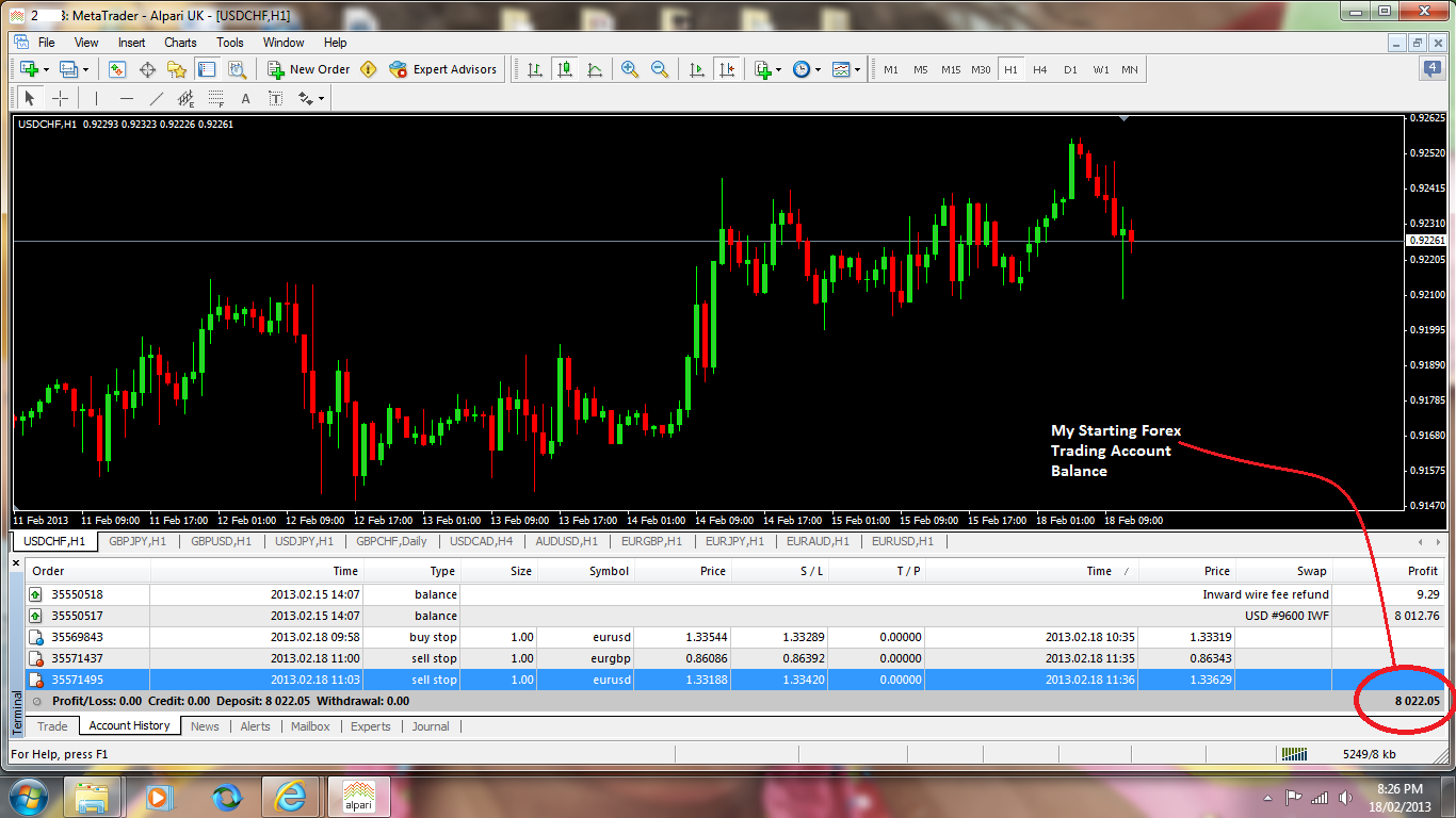 Forex Currency Trading – How To Make Money In Forex